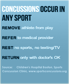 Concussions Occur in Any Sport